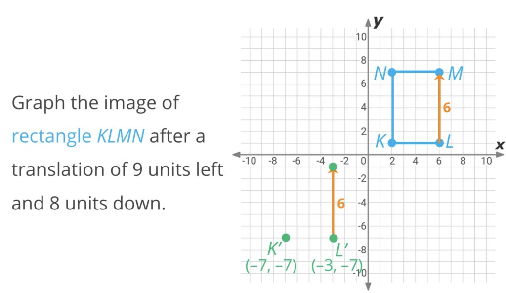 Middle School Math Made Simple with IXL's New Video Tutorials!
